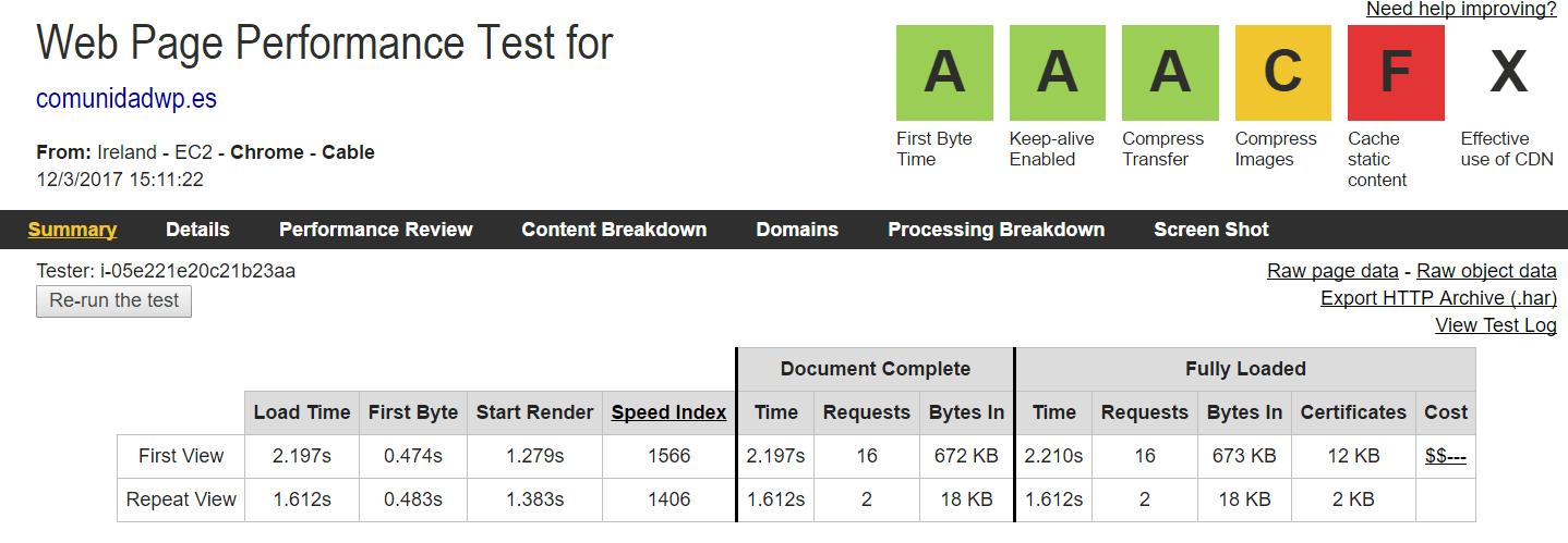raiola hosting recomendado wordpress
